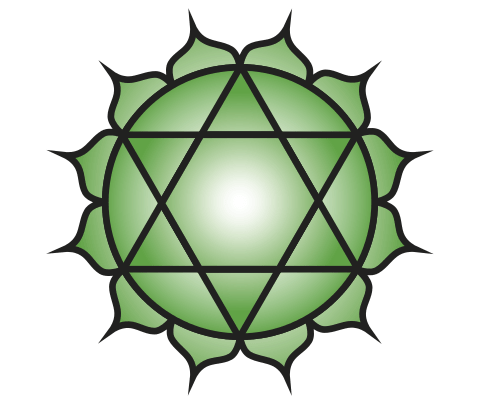 Anahata Mandala - How To Open The Chakras – What Really Works