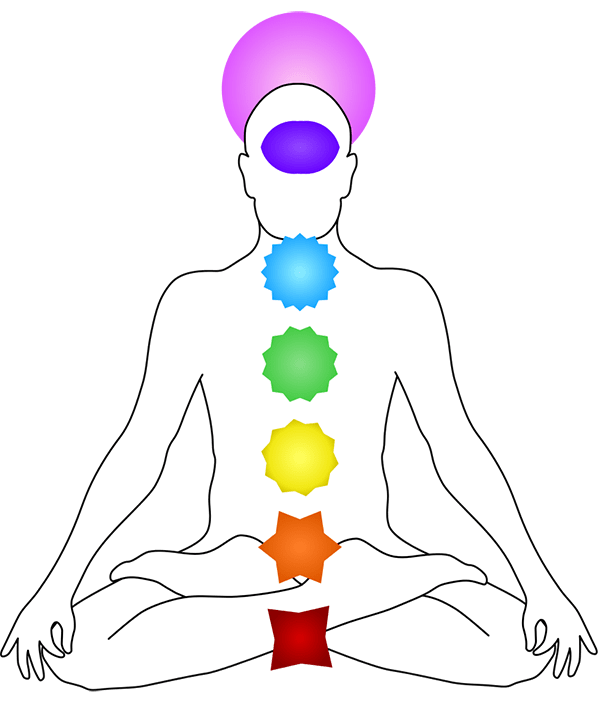 Chakras map - How To Open The Chakras – What Really Works